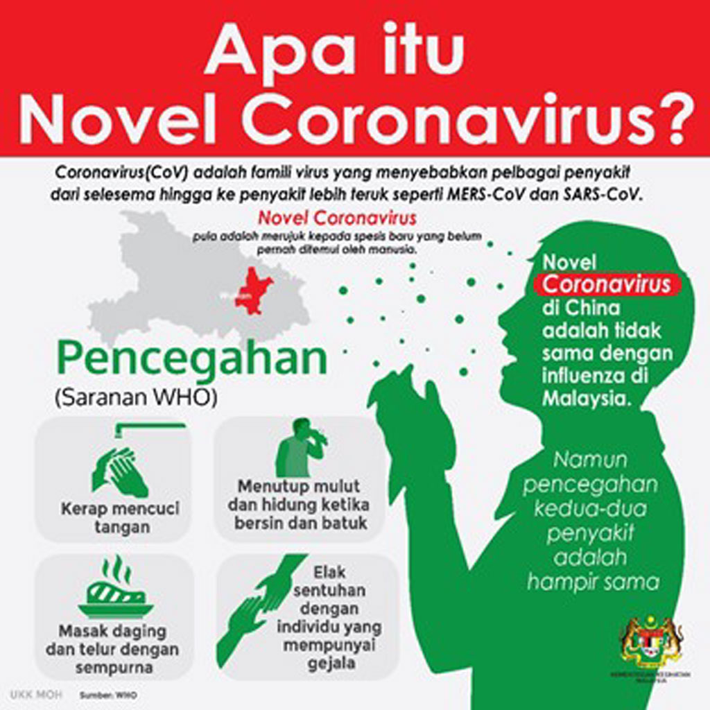Panduan Infografik Covid-19 Kementerian Kesihatan Malaysia